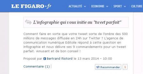 LeFigaro.fr cite notre infographie sur Twitter