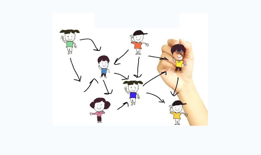 Des personnages dessinés reliés par des flèches