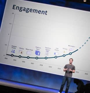 L'engagement d'après Mark Zuckerberg de Facebook