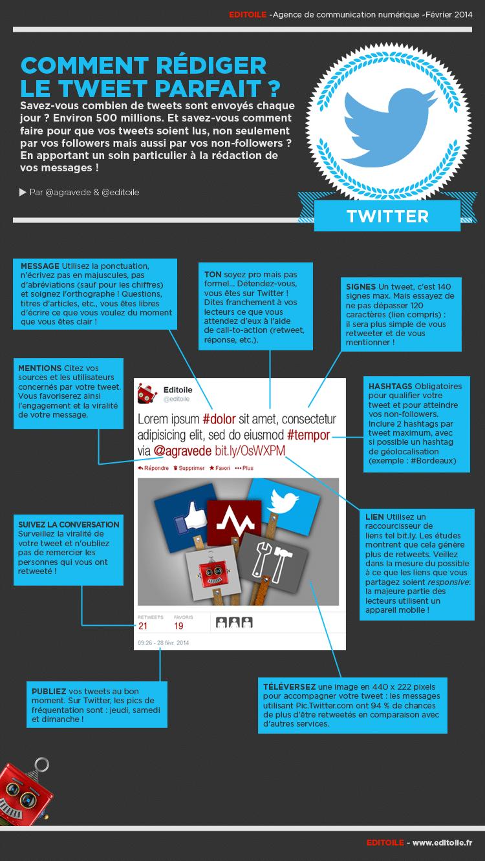 infographie  comment r u00e9diger le tweet parfait