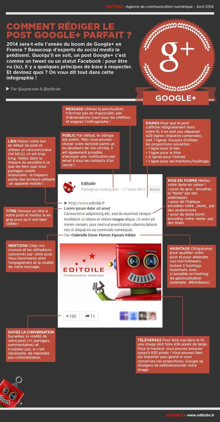 [Infographie] Comment rédiger le post Google+ parfait ?