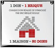 I loge you, 1 don = 1 brique