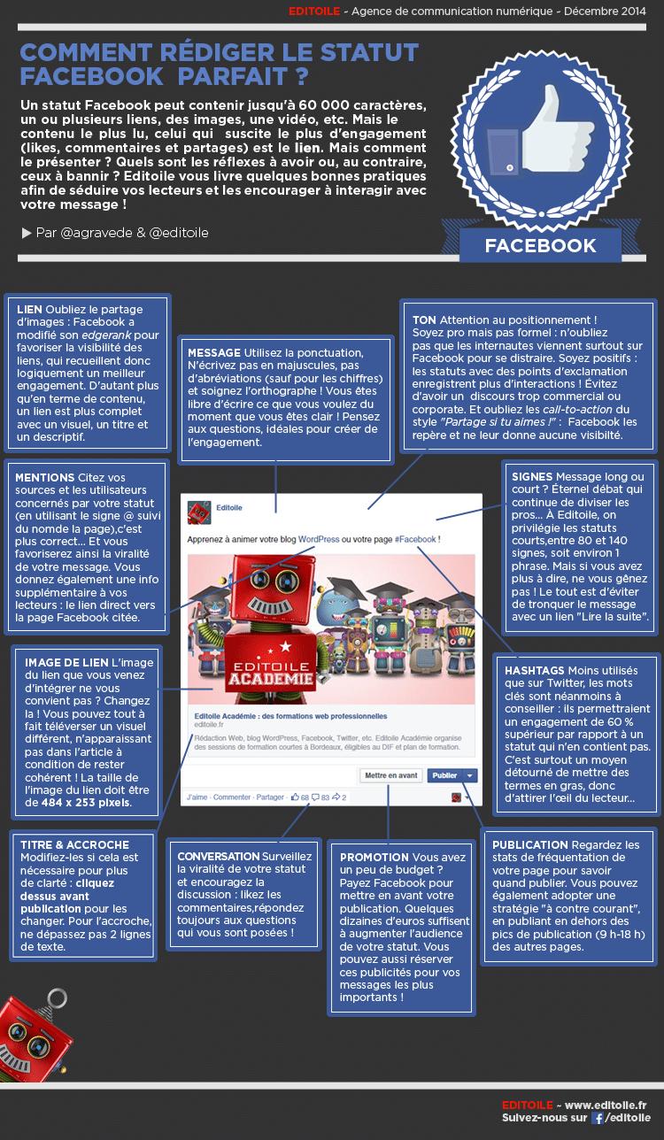 Comment rédiger le statut Facebook parfait ?
