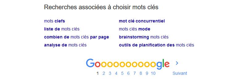 Les recherches associées dans Google